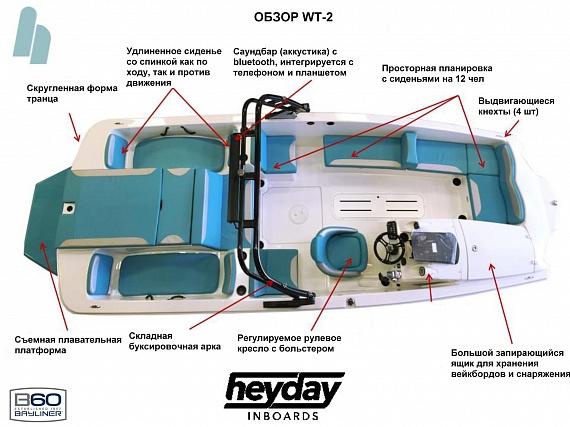 Heyday / HeyDay WT-2